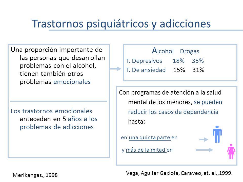 Trastornos psiquiátricos y adicciones