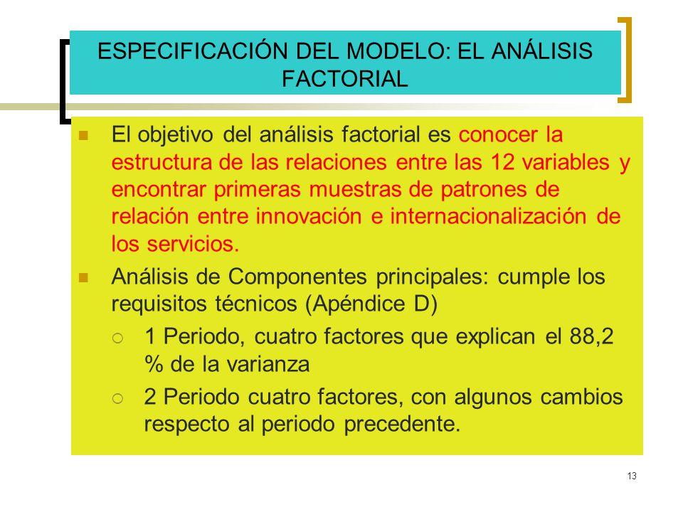 ESPECIFICACIÓN DEL MODELO: EL ANÁLISIS FACTORIAL
