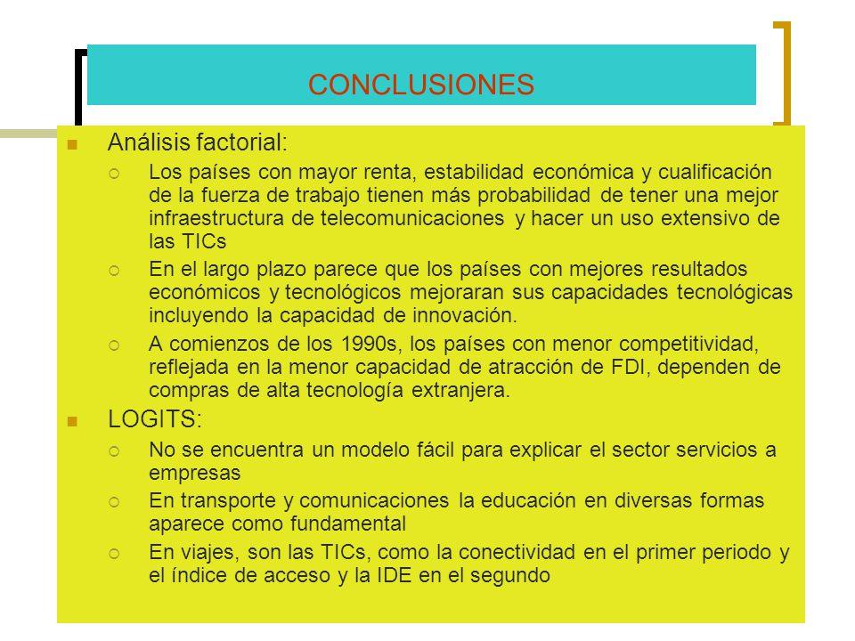CONCLUSIONES Análisis factorial: LOGITS: