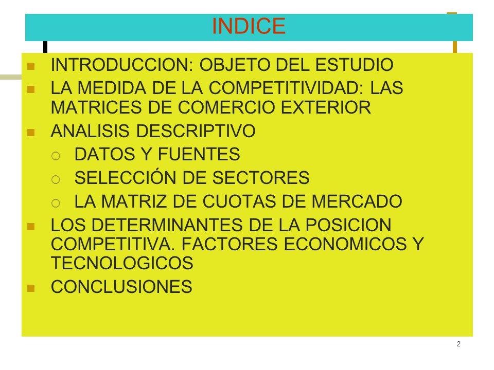 INDICE INTRODUCCION: OBJETO DEL ESTUDIO