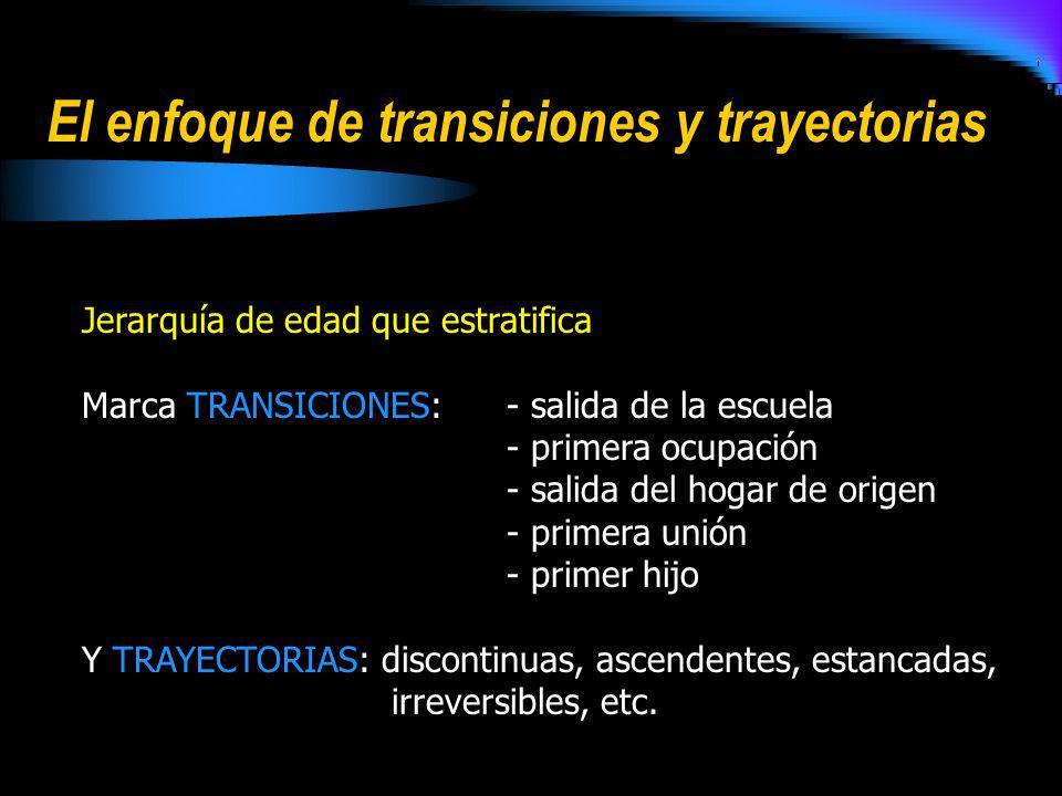 El enfoque de transiciones y trayectorias