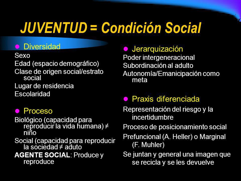 JUVENTUD = Condición Social