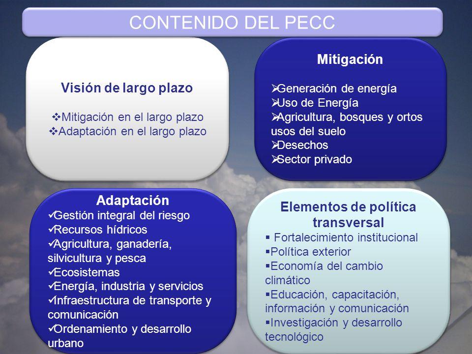 Elementos de política transversal