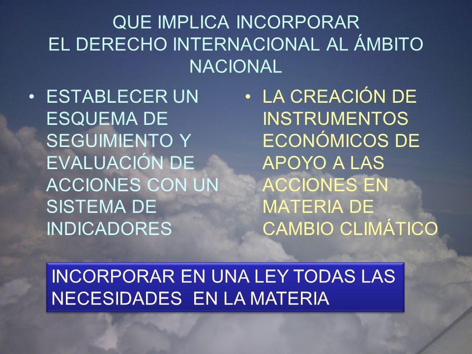 QUE IMPLICA INCORPORAR EL DERECHO INTERNACIONAL AL ÁMBITO NACIONAL