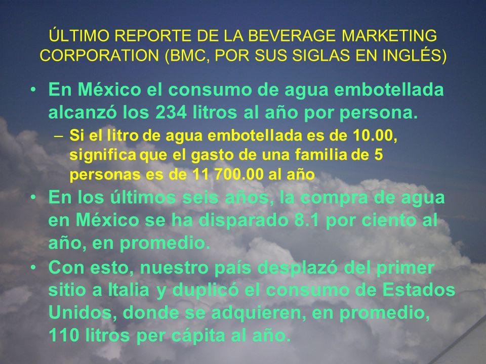 ÚLTIMO REPORTE DE LA BEVERAGE MARKETING CORPORATION (BMC, POR SUS SIGLAS EN INGLÉS)