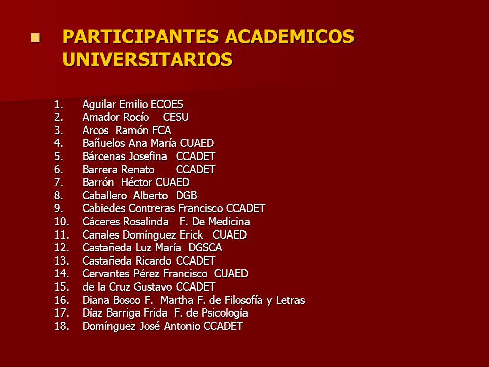 PARTICIPANTES ACADEMICOS UNIVERSITARIOS