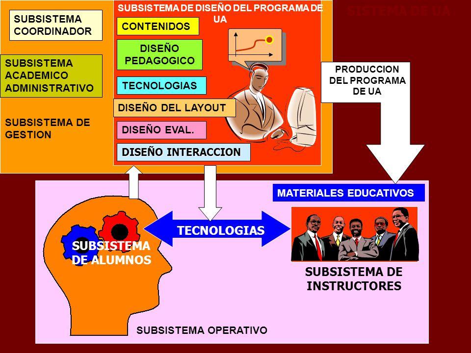 SISTEMA DE UA TECNOLOGIAS SUBSISTEMA DE ALUMNOS