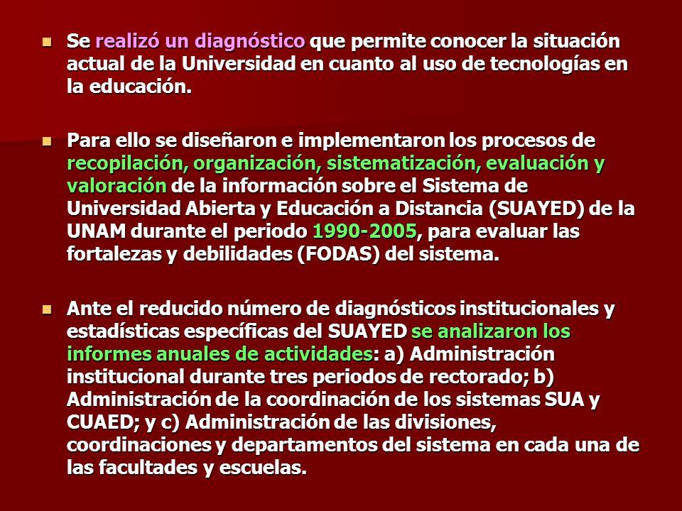 Se realizó un diagnóstico que permite conocer la situación actual de la Universidad en cuanto al uso de tecnologías en la educación.