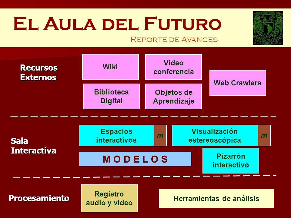 El Aula del Futuro M O D E L O S Reporte de Avances Recursos Externos