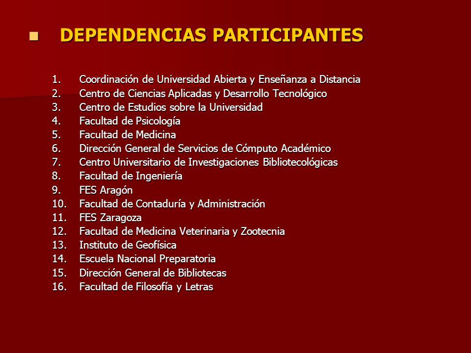 DEPENDENCIAS PARTICIPANTES