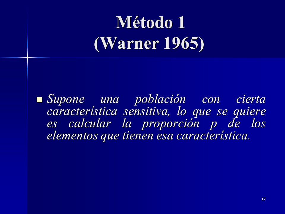 Método 1 (Warner 1965)
