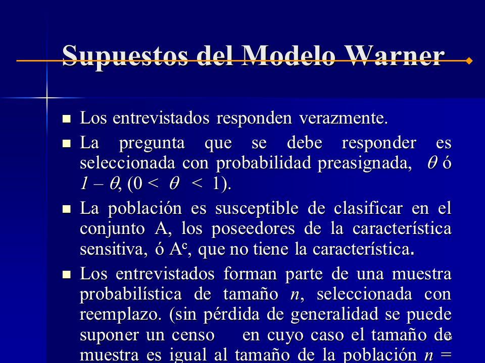 Supuestos del Modelo Warner