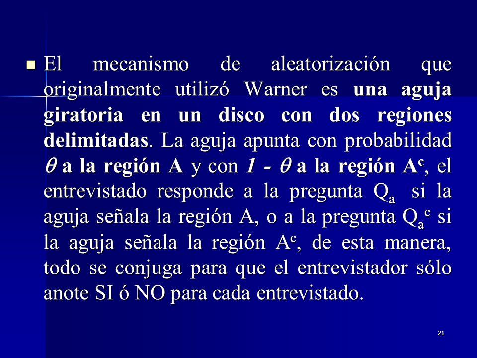 El mecanismo de aleatorización que originalmente utilizó Warner es una aguja giratoria en un disco con dos regiones delimitadas.