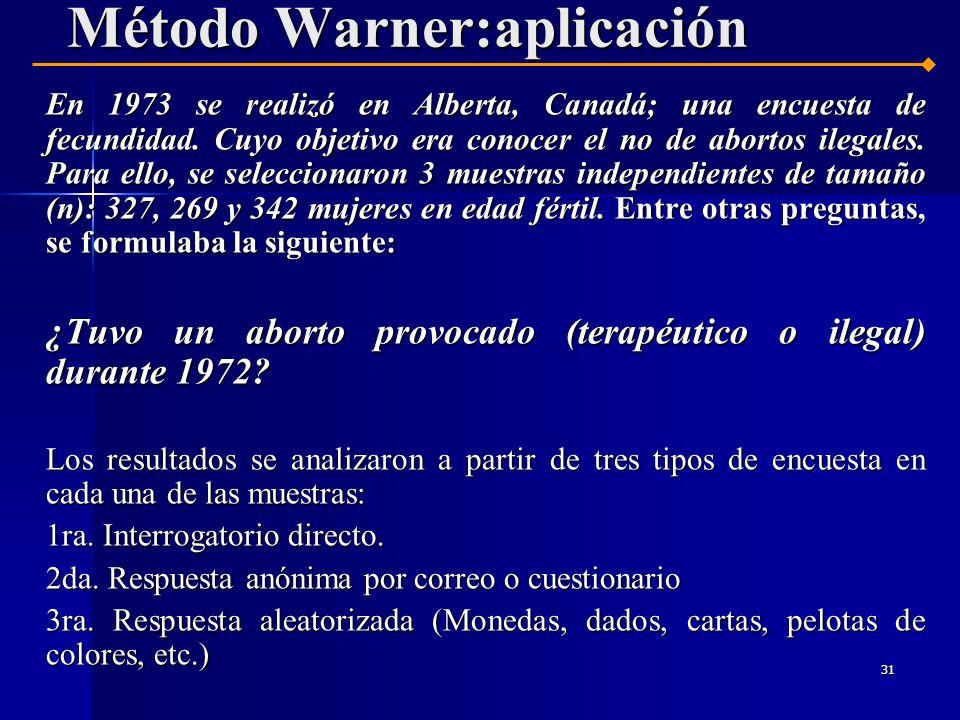 Método Warner:aplicación