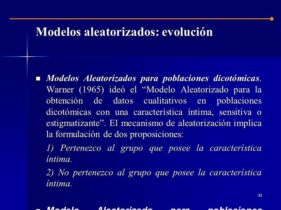 Modelos aleatorizados: evolución