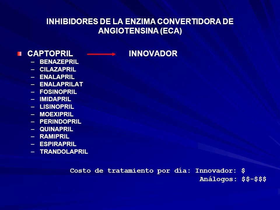 INHIBIDORES DE LA ENZIMA CONVERTIDORA DE ANGIOTENSINA (ECA)