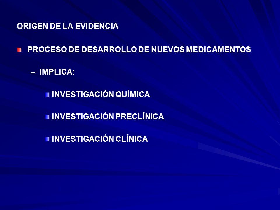 ORIGEN DE LA EVIDENCIA PROCESO DE DESARROLLO DE NUEVOS MEDICAMENTOS. IMPLICA: INVESTIGACIÓN QUÍMICA.