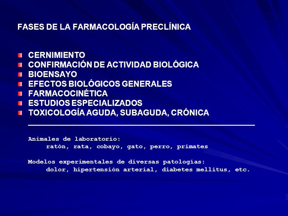 FASES DE LA FARMACOLOGÍA PRECLÍNICA
