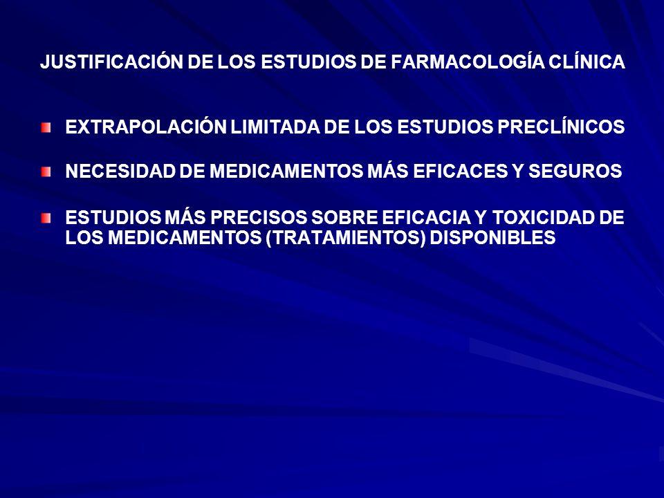JUSTIFICACIÓN DE LOS ESTUDIOS DE FARMACOLOGÍA CLÍNICA