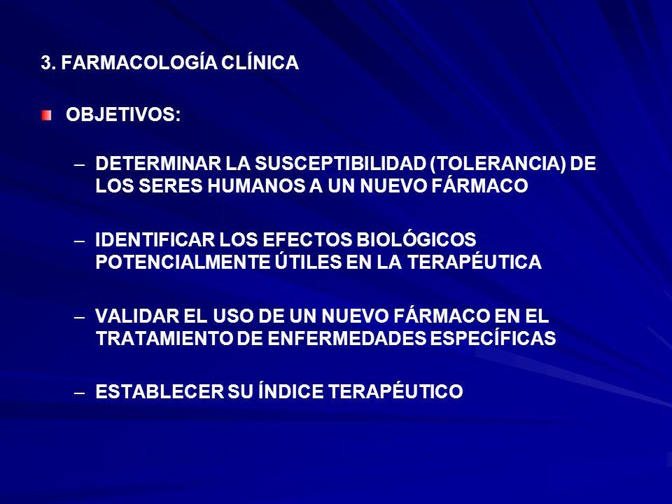 3. FARMACOLOGÍA CLÍNICA OBJETIVOS: DETERMINAR LA SUSCEPTIBILIDAD (TOLERANCIA) DE LOS SERES HUMANOS A UN NUEVO FÁRMACO.