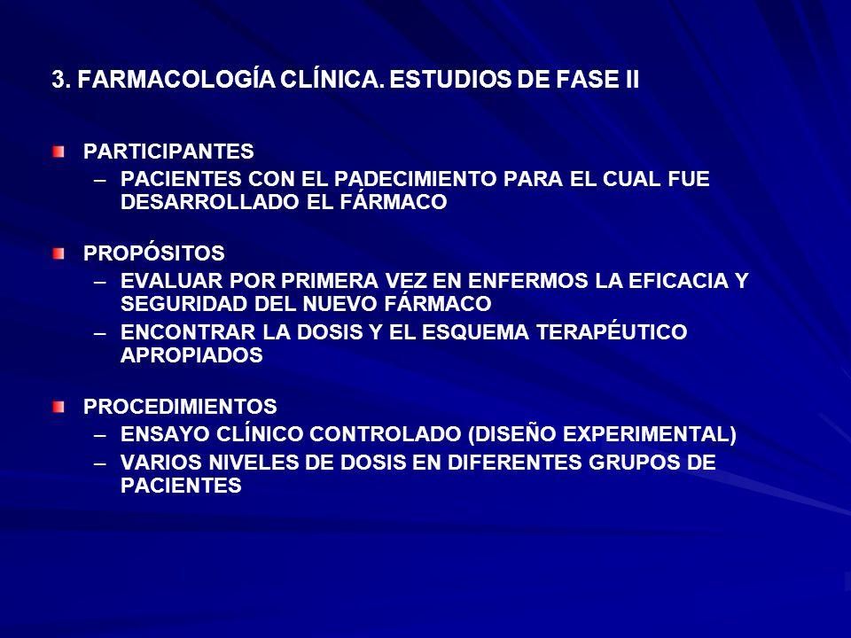 3. FARMACOLOGÍA CLÍNICA. ESTUDIOS DE FASE II