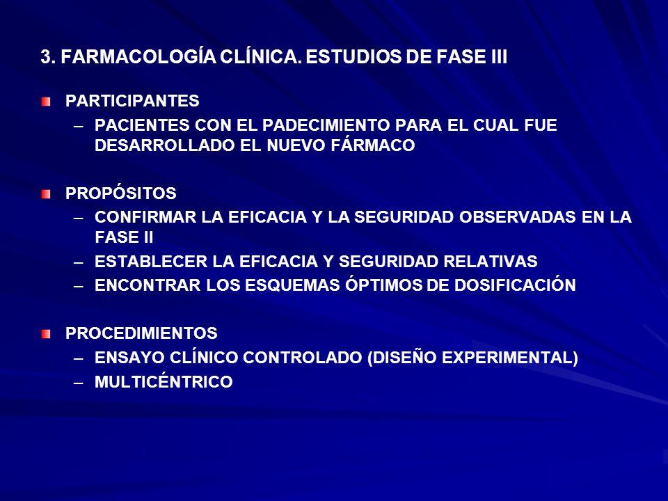 3. FARMACOLOGÍA CLÍNICA. ESTUDIOS DE FASE III