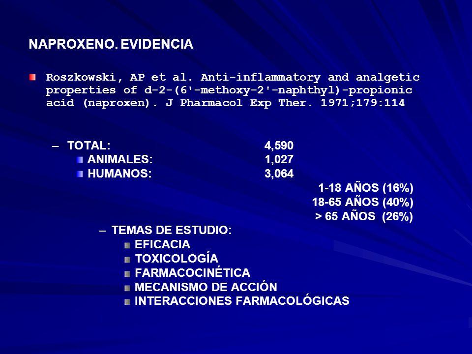 NAPROXENO. EVIDENCIA