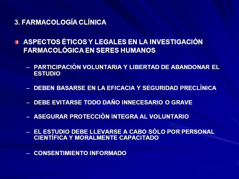 3. FARMACOLOGÍA CLÍNICA ASPECTOS ÉTICOS Y LEGALES EN LA INVESTIGACIÓN FARMACOLÓGICA EN SERES HUMANOS.