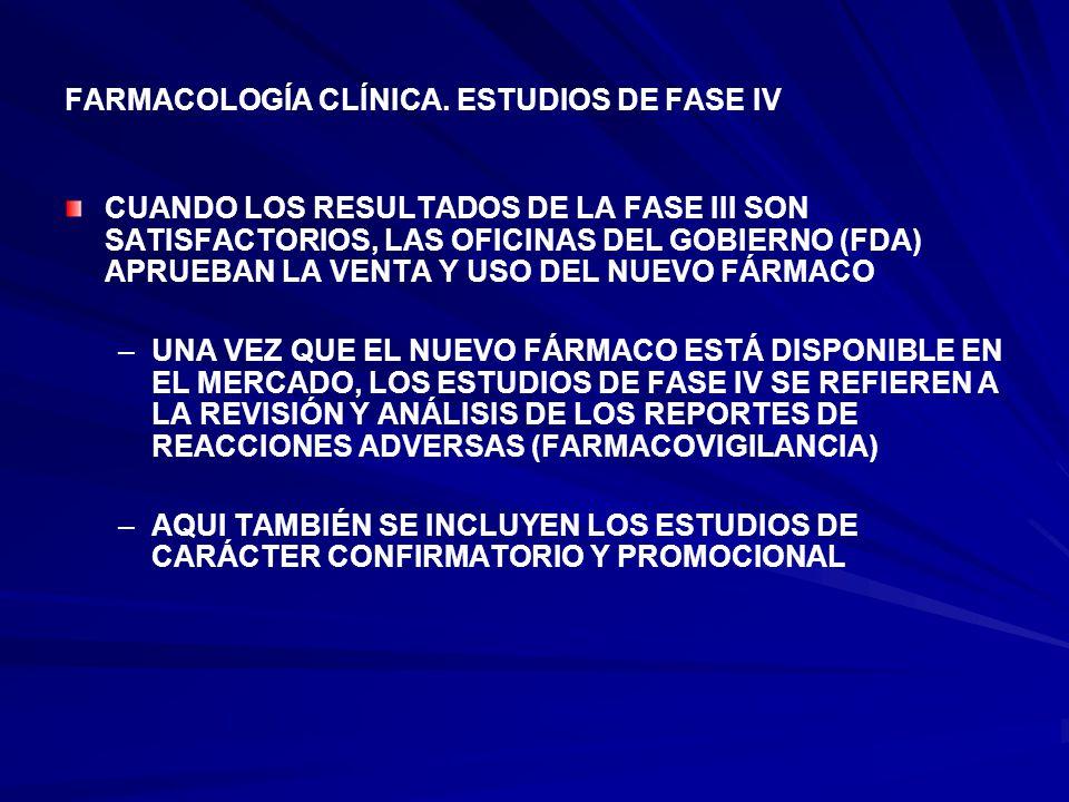 FARMACOLOGÍA CLÍNICA. ESTUDIOS DE FASE IV