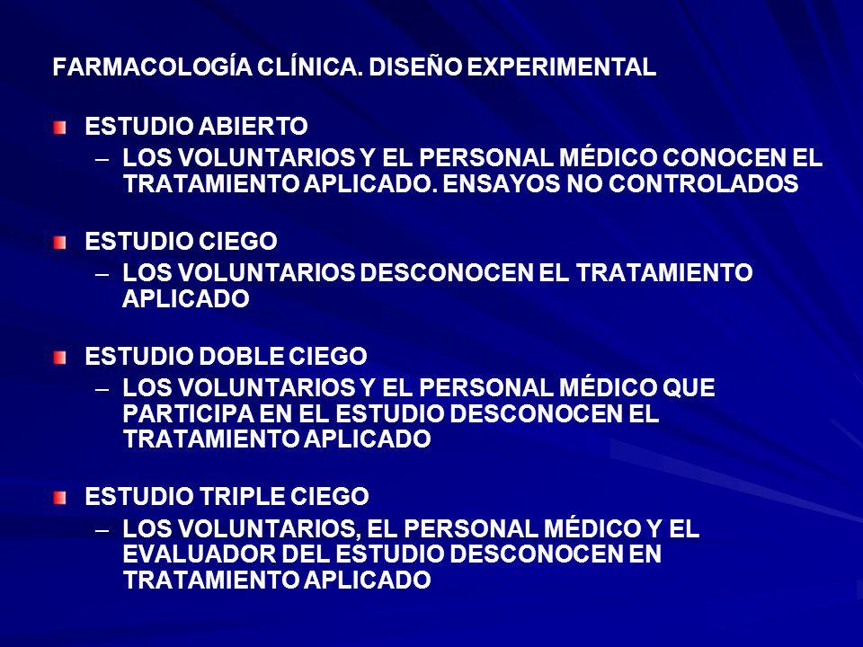 FARMACOLOGÍA CLÍNICA. DISEÑO EXPERIMENTAL