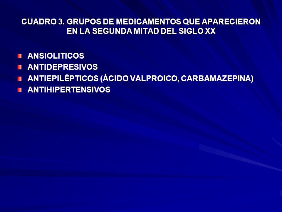 CUADRO 3. GRUPOS DE MEDICAMENTOS QUE APARECIERON EN LA SEGUNDA MITAD DEL SIGLO XX