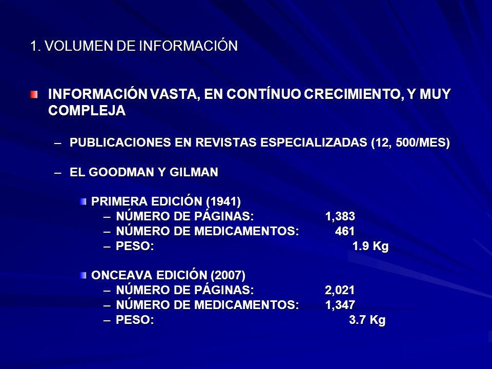 1. VOLUMEN DE INFORMACIÓN