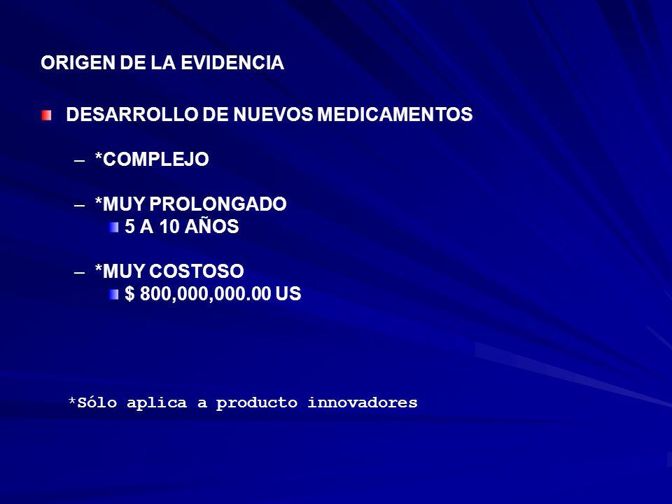 DESARROLLO DE NUEVOS MEDICAMENTOS *COMPLEJO *MUY PROLONGADO