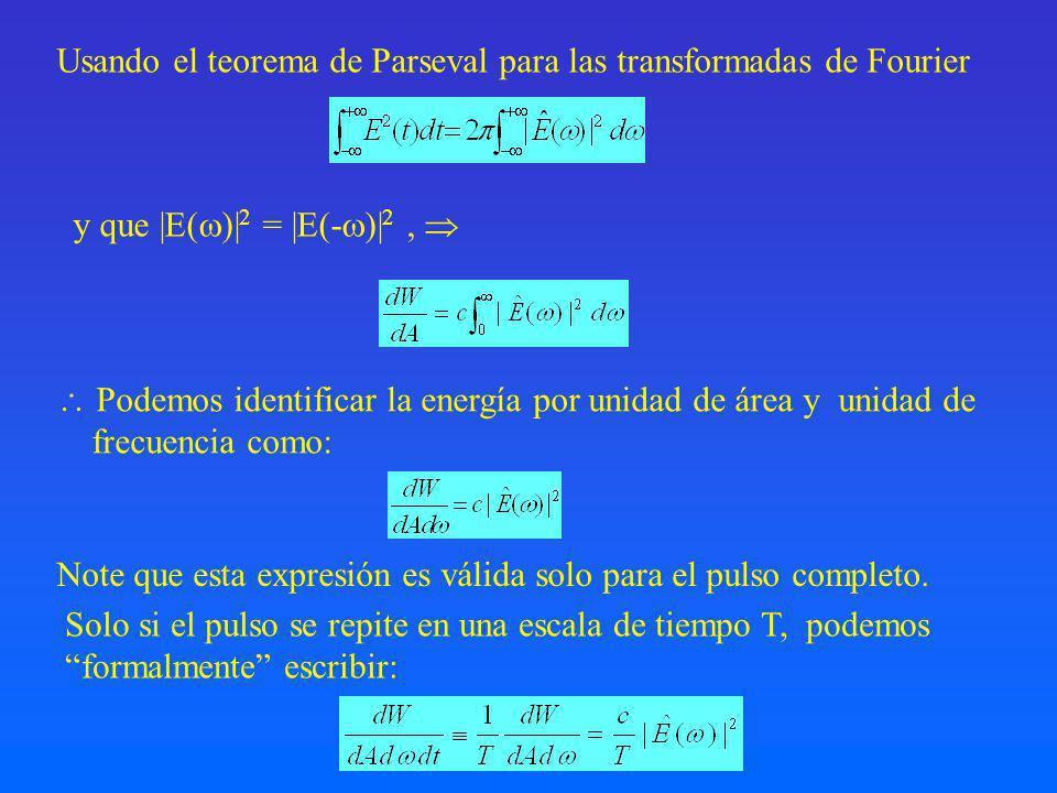 Usando el teorema de Parseval para las transformadas de Fourier