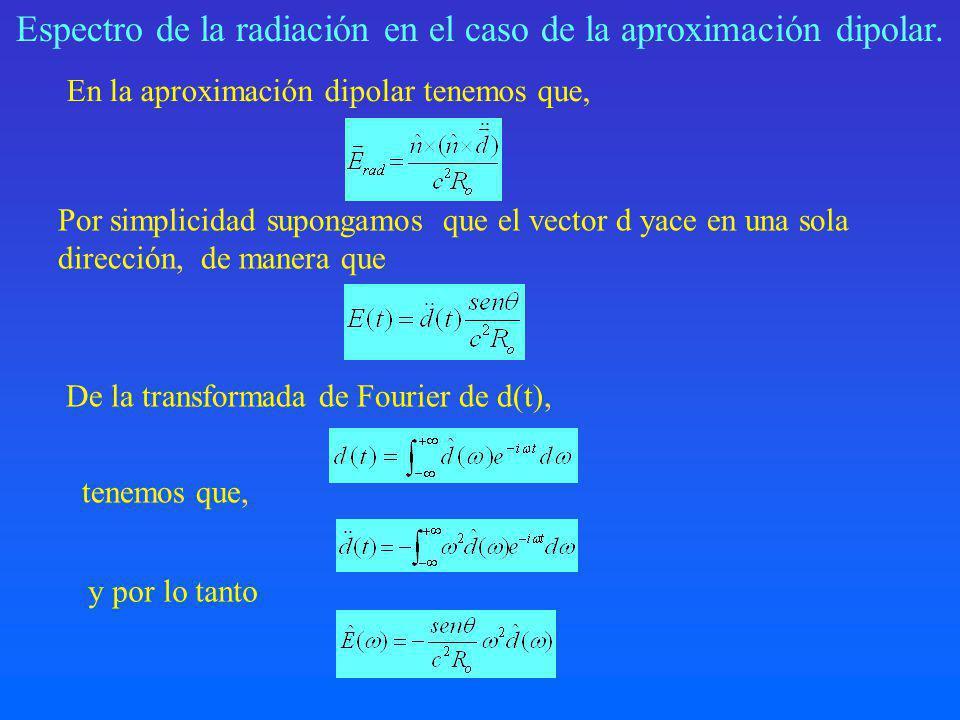 Espectro de la radiación en el caso de la aproximación dipolar.