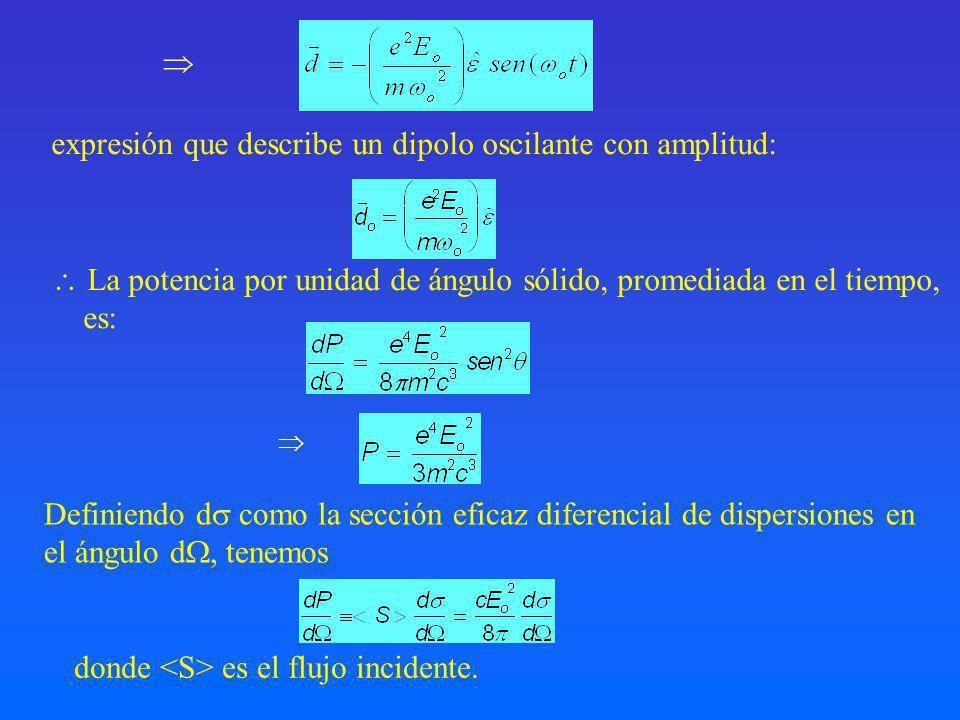 expresión que describe un dipolo oscilante con amplitud: