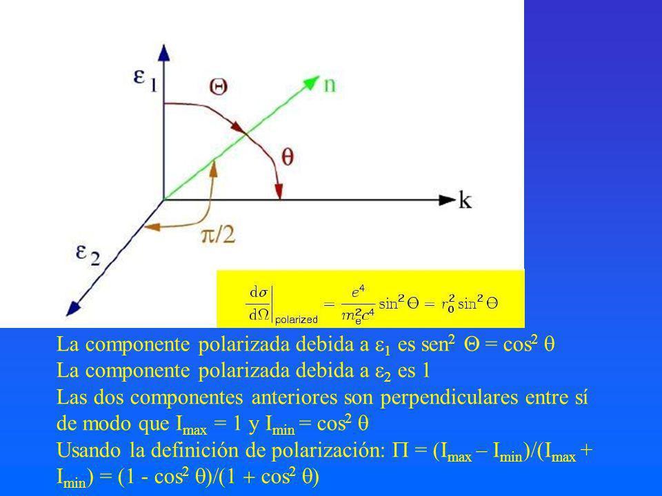 La componente polarizada debida a e1 es sen2 Q = cos2 q La componente polarizada debida a e2 es 1 Las dos componentes anteriores son perpendiculares entre sí de modo que Imax = 1 y Imin = cos2 q Usando la definición de polarización: P = (Imax – Imin)/(Imax + Imin) = (1 - cos2 q)/(1 + cos2 q)