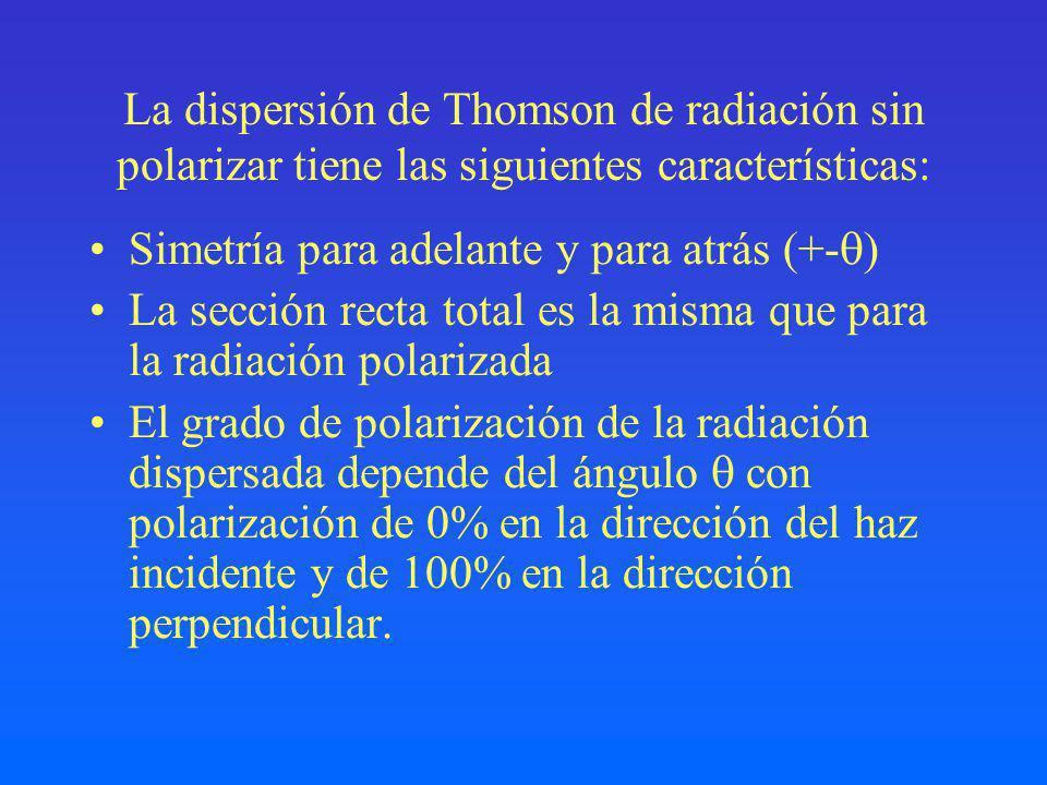 La dispersión de Thomson de radiación sin polarizar tiene las siguientes características: