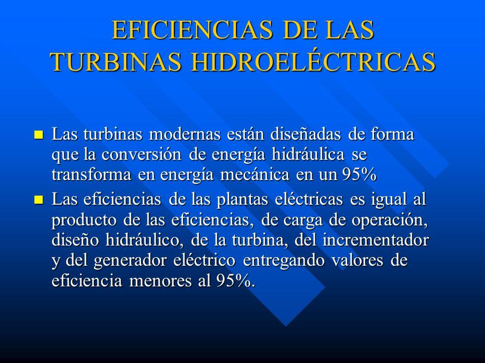EFICIENCIAS DE LAS TURBINAS HIDROELÉCTRICAS