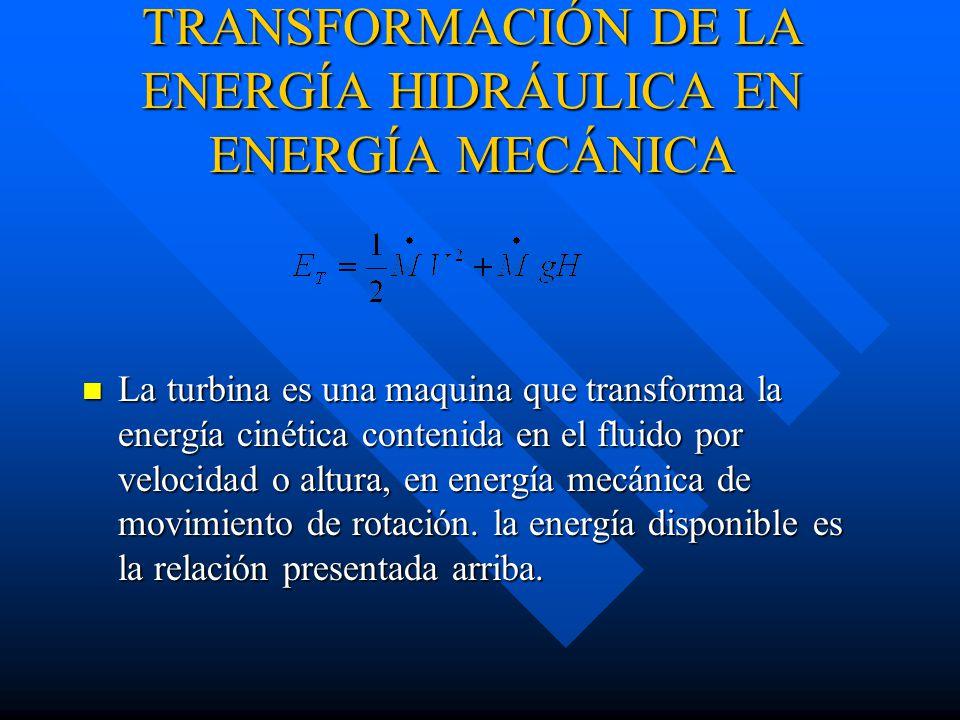 TRANSFORMACIÓN DE LA ENERGÍA HIDRÁULICA EN ENERGÍA MECÁNICA