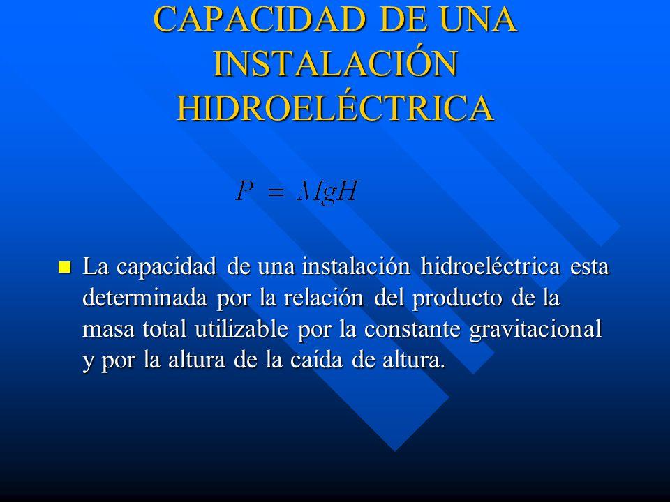 CAPACIDAD DE UNA INSTALACIÓN HIDROELÉCTRICA