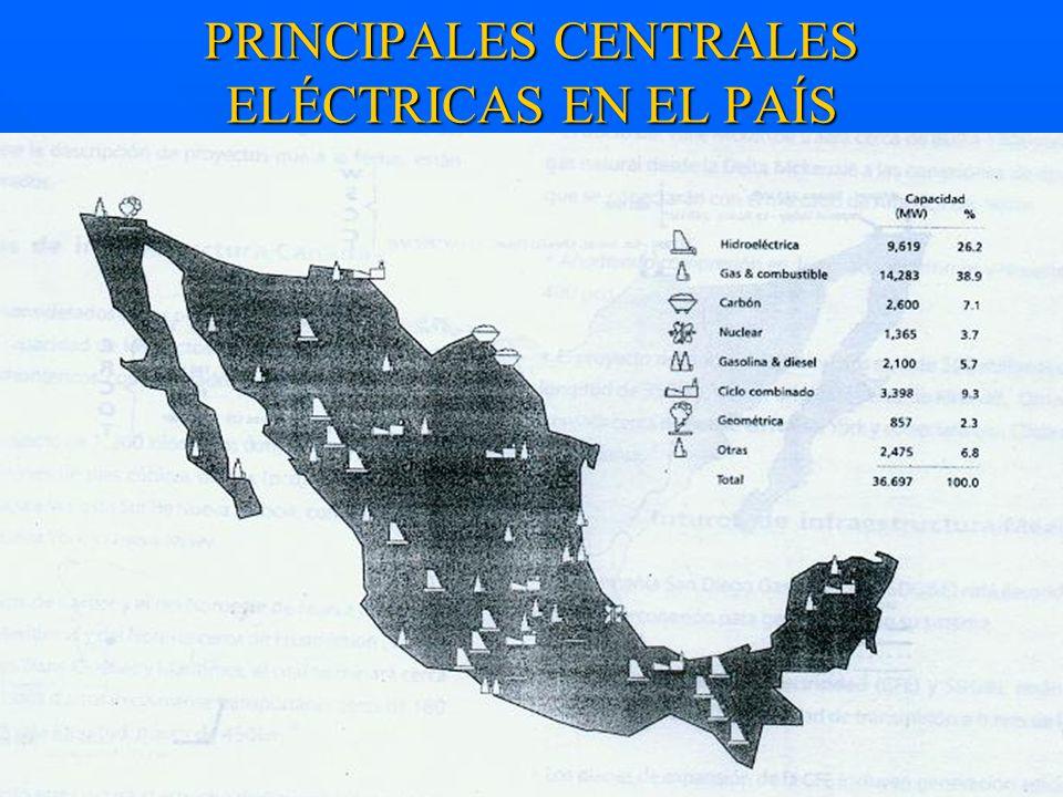 PRINCIPALES CENTRALES ELÉCTRICAS EN EL PAÍS