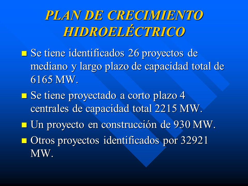 PLAN DE CRECIMIENTO HIDROELÉCTRICO