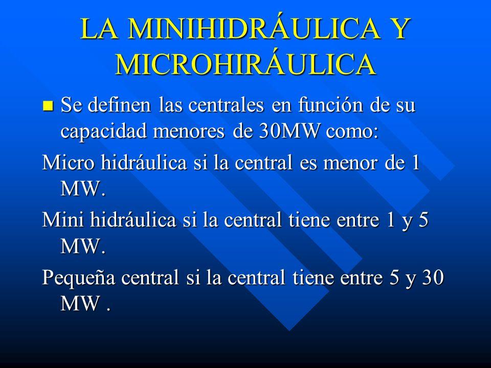 LA MINIHIDRÁULICA Y MICROHIRÁULICA