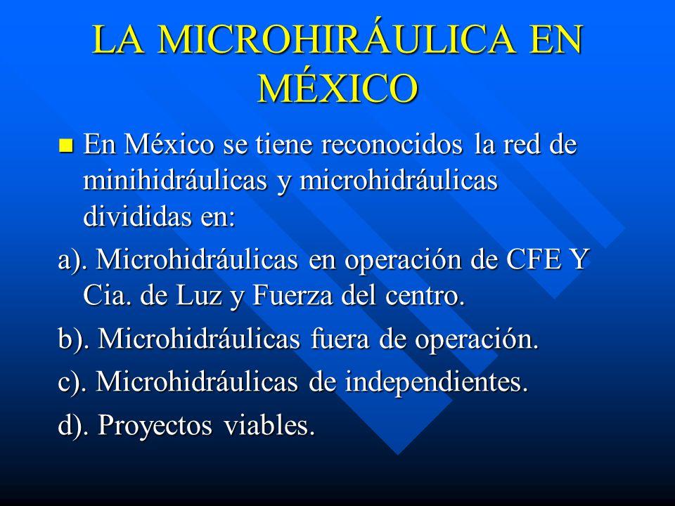 LA MICROHIRÁULICA EN MÉXICO