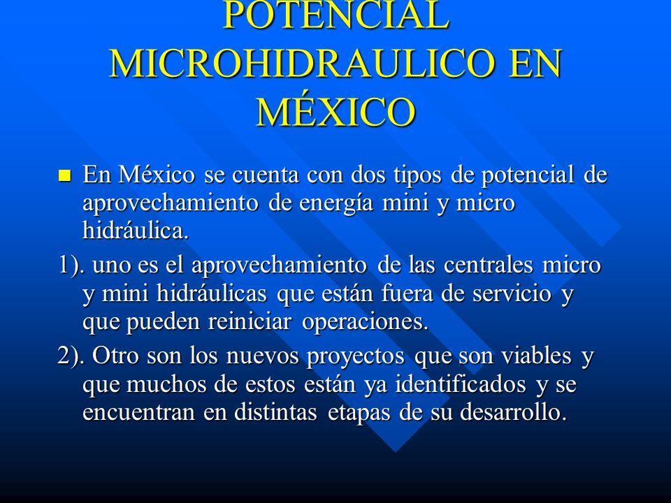 POTENCIAL MICROHIDRAULICO EN MÉXICO