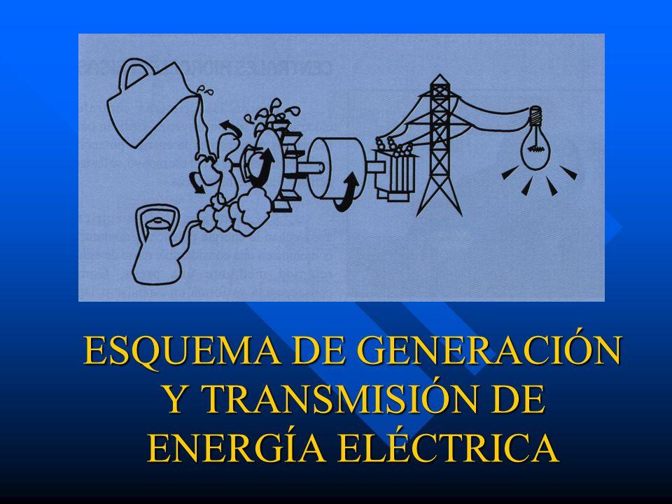 ESQUEMA DE GENERACIÓN Y TRANSMISIÓN DE ENERGÍA ELÉCTRICA