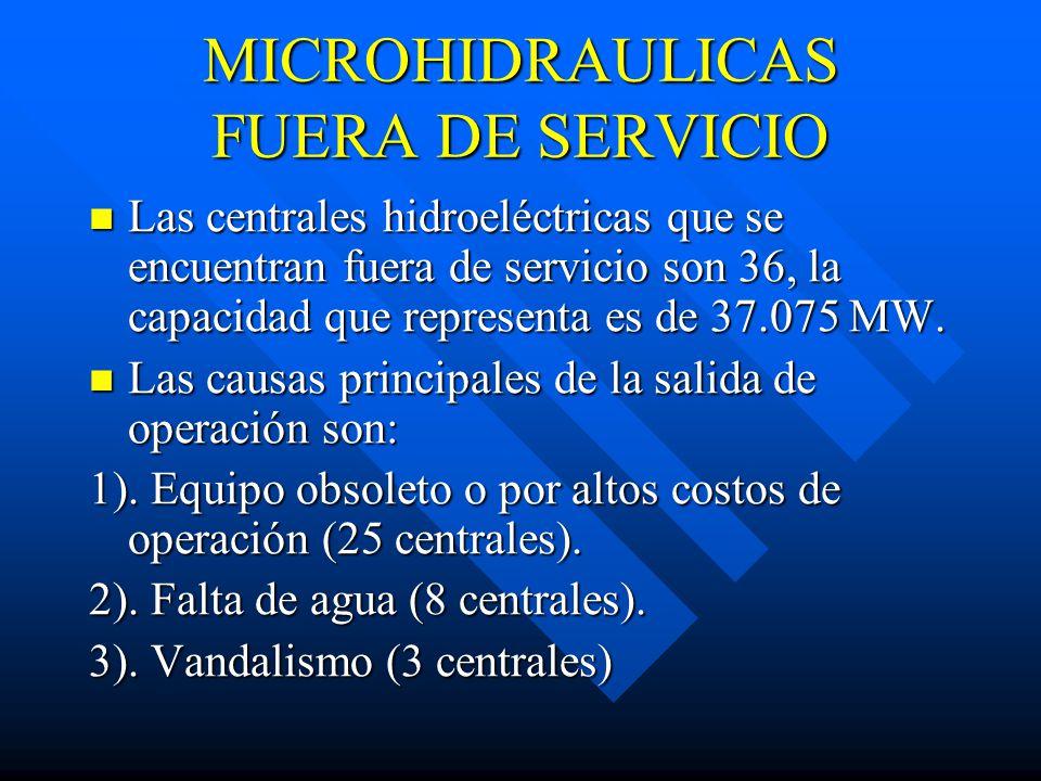 MICROHIDRAULICAS FUERA DE SERVICIO