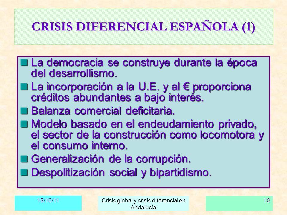 CRISIS DIFERENCIAL ESPAÑOLA (1)