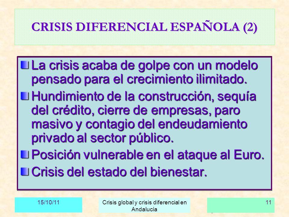 CRISIS DIFERENCIAL ESPAÑOLA (2)